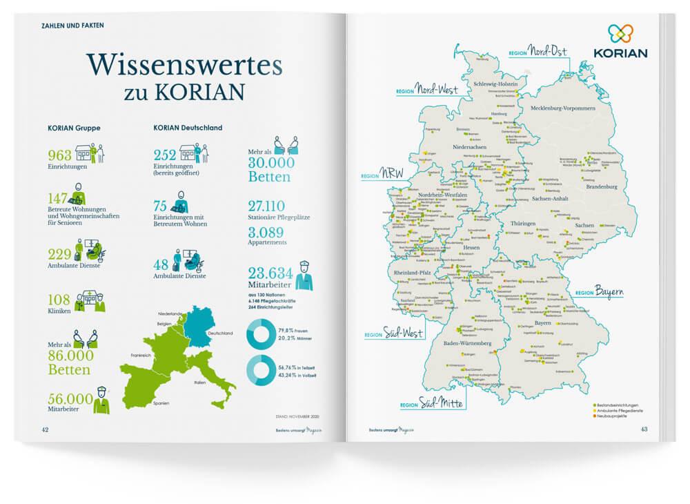 paper-korian-bestens-umsorgt-magazin-04